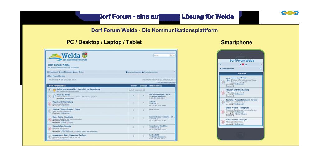 Welda verbindet Projekt Dorf Forum